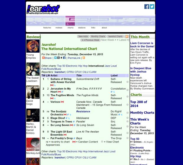 FireShot Capture 31 - _ International _ Dec 15, 20_ - http___www.earshot-online.com_charts_index.cfm